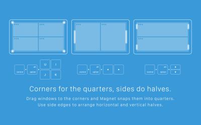 corners for the quarters, sides do halves